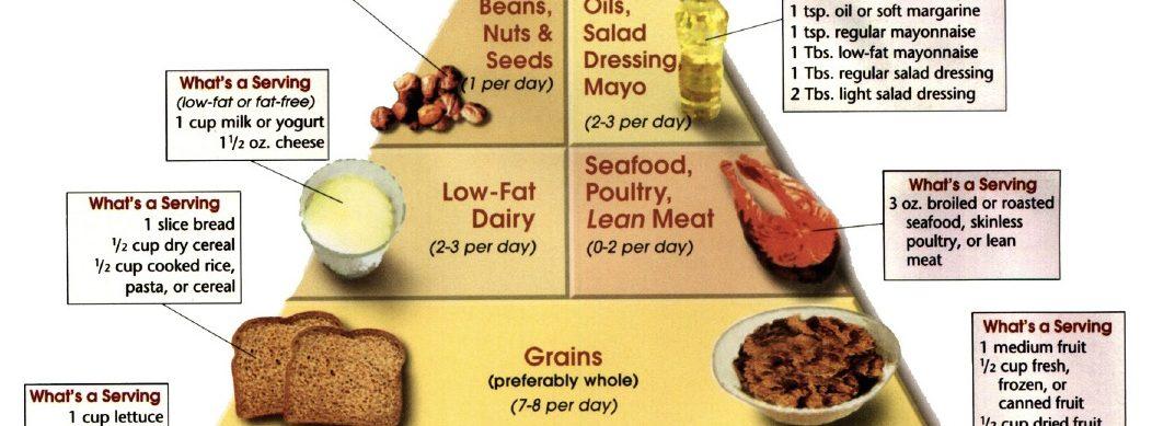 dash Prehrana kod povišenog krvnog tlaka